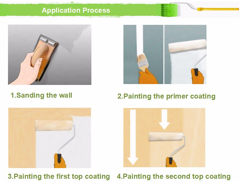 Top quality waterbased acrylic emulsion wall paint for indoor