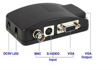 AV01 Svideo RCA BNC to VGA Converter BNC01 Analog to Digital Video Converter