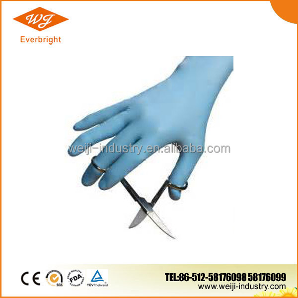 Medical Nitrile Gloves, Nitrile Gloves Manufacturing China, AQL 1.5