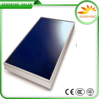 High Efficiency 250W Poly Solar Panel Portable Solar Panel