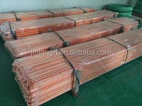 Supporting Customized for China copper coated steel Earth rod lowest price and High quality
