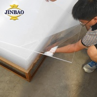 JINBAO factory directly provide acrylic block 4ft x 8ft wholesale pmma acrylic sheet scrap
