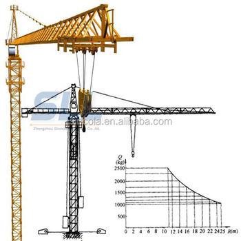 zhengzhou sincola tc5610 tower crane rental