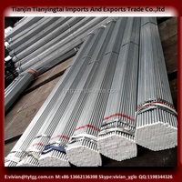 galvanized threaded gi pipe manufacturer with best price