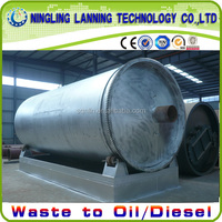 Lanning brand Patented products high performance waste tyre pyrolysis machine