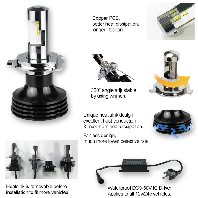 Fanless LED headlight conversion kit H4 bulb replace factory halogen