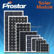Prostar poly solar power facts 250W PPS250W