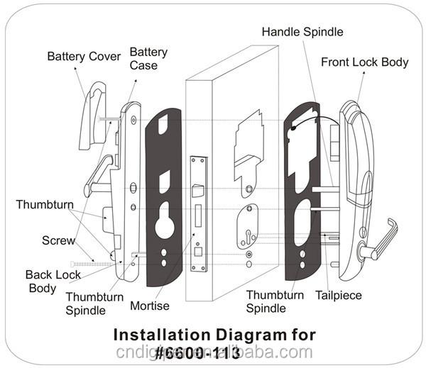 slide cover fingerprint door lock with cylinder 6600