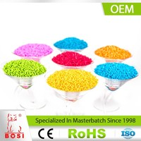 Custom Oem Pigment PVC Color Masterbatch For Plastic Product