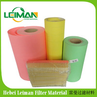 factory distributor high quality machine oil/air/fuel filter paper