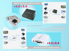 vga to hdmi converter pc world