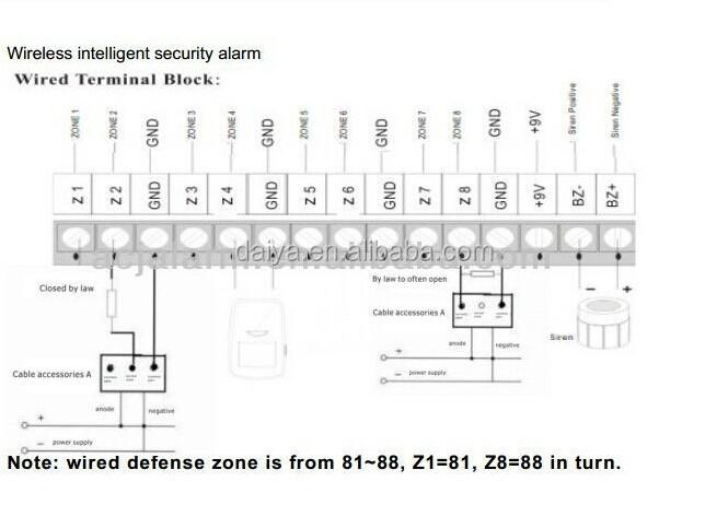 Security alarm system инструкция