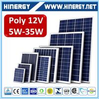 Chinese goods wholesales 5w solar panel 40w poly solar panel with factory price in china