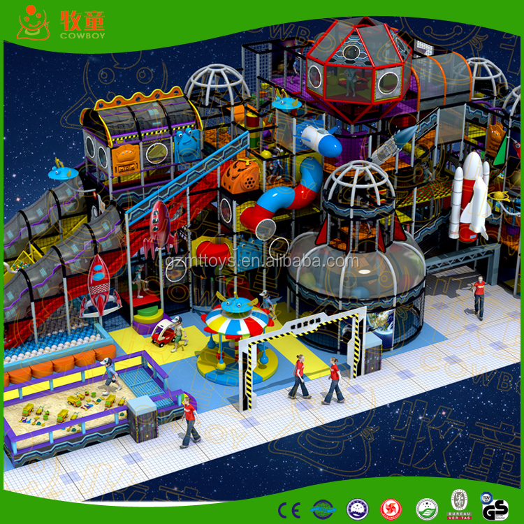 Space Themed Indoor Playground Franchise Buy Space