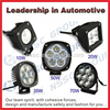 NSSC 12v 24v cree portable work light IP68 10W led work light for go kart