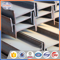 prime reliable factory standard sizes galvanized i beams