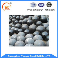long life forged steel ball for rolled steel/carbon foundry/cast fitting/forging