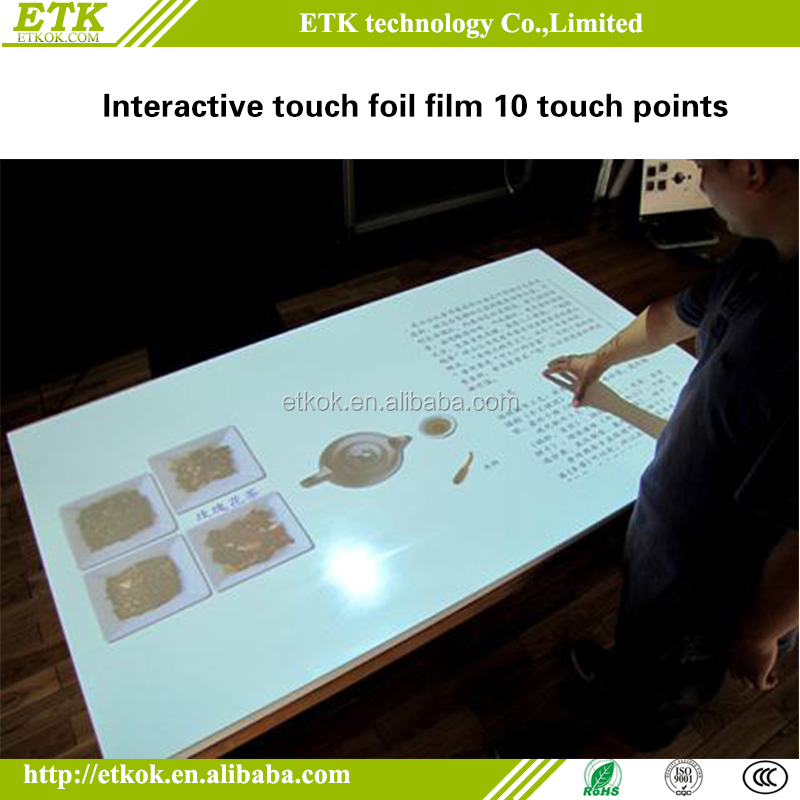 27 inch interactive multi touch screen foil for projection touch screen
