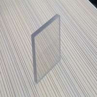 XINHAI clear/transparent acrylic/plastic sheet,sheet scrap