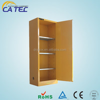 22 gallons steel structure flammable safety storage cabinet: CFS-G022