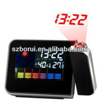 led backlight LCD weather station projection clock,LCD calendar