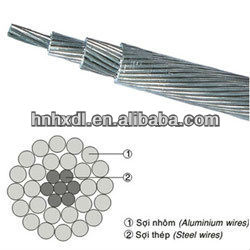 Aluminum Alloy Conductor Steel Reinforced(AACSR) for power transmission