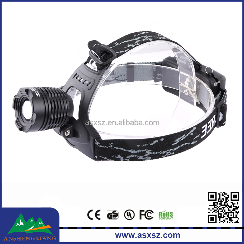 Zoom Best T6 LED Headlamp Manufacturer