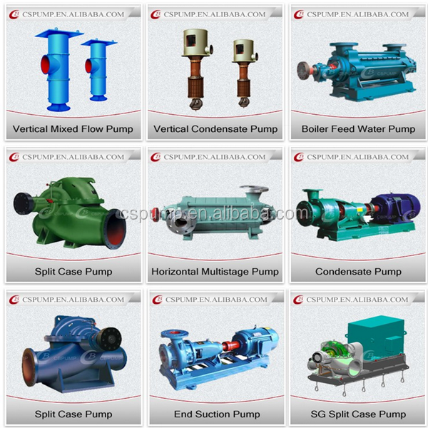 China High Pressure Water Pump Prices, High Quality Big water tank pump Specifications