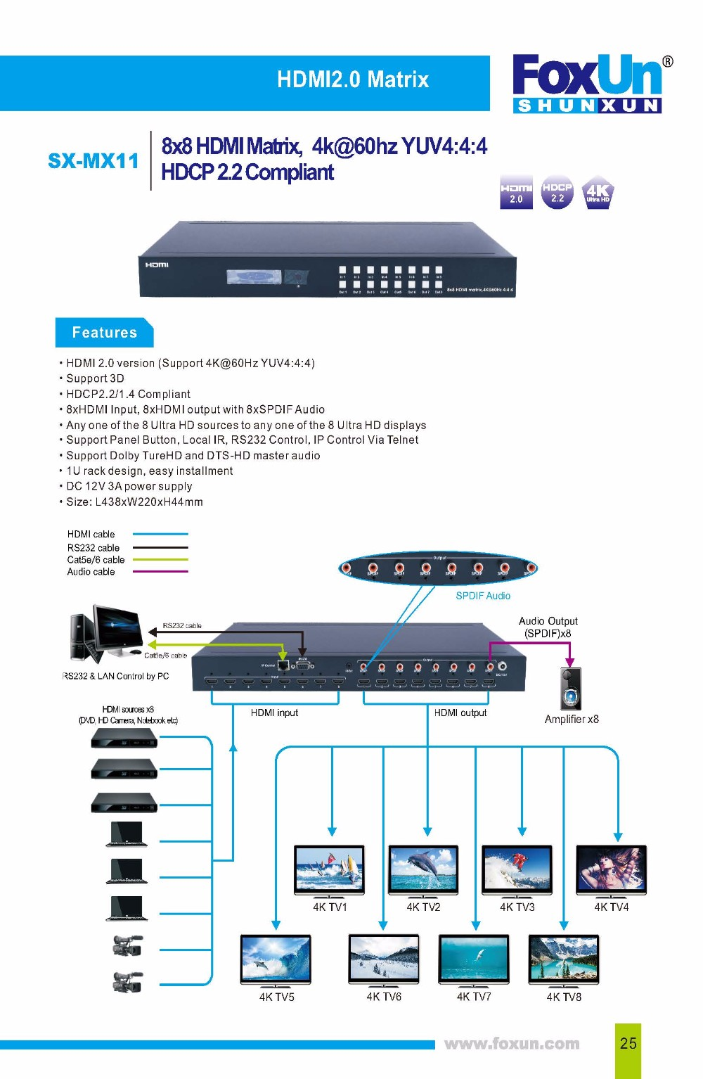 TCP/IP control hdmi 2.0 matrix HDCP 2.2 in and out Matrix Switcher for HDMI remote control switch