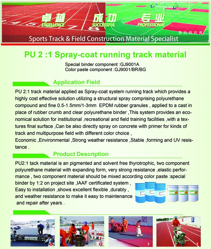 IAAF certificated Polyrethane Athletic Running Track Surface System Product