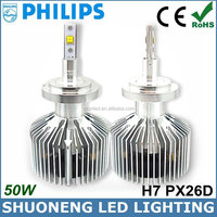 Factory Direct Wholesale Philips 3000lm 25W New Design H7 LED Universal Head Light Auto