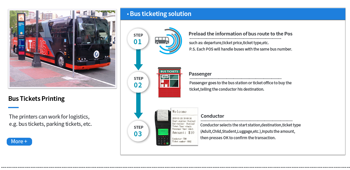 GT6000S Cheap Bus Ticketing Machine POS System can work offline and online DIY Logo