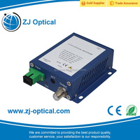 HFC Network CATV AGC FTTH optical receiver