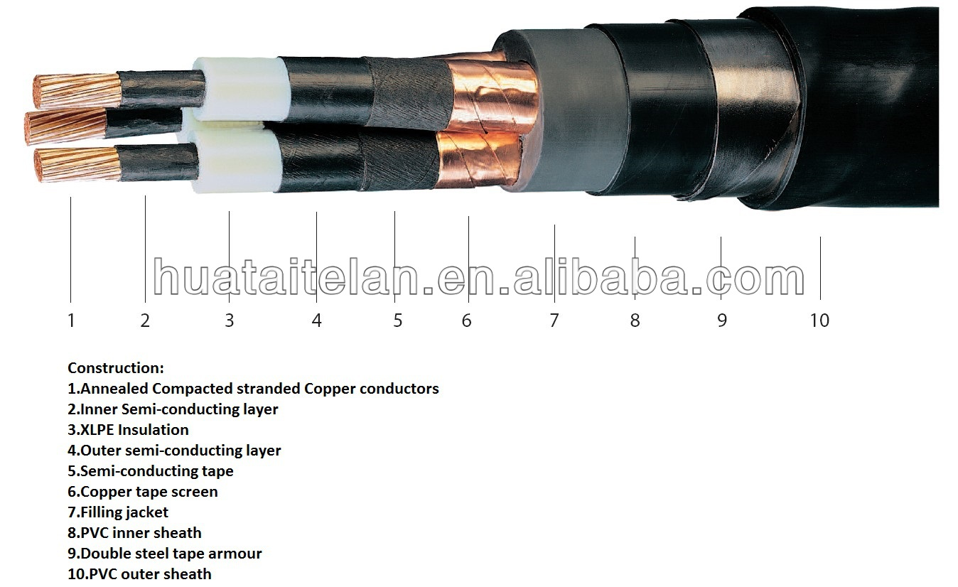 8.7/15KV Electrical cable XLPE/SWA/CWS/PE Cable for underground cable hot selling in Egypt