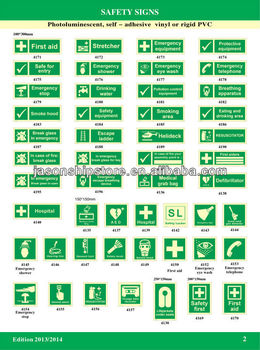 Safety Sign IMO Symbols