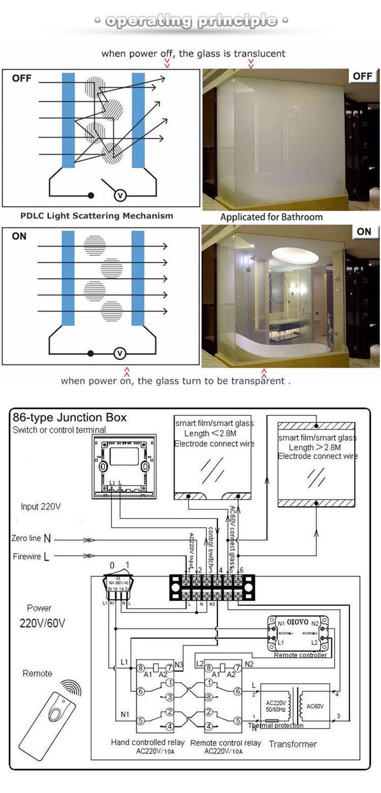 5 + 5mm 6 + 6mm grueso vidrio laminado templado eléctricamente ...