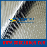 Top quality TPU carbon fiber leather fabric wholesale, tpu waterproof skin