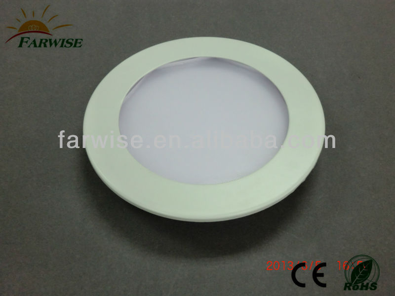 LED Round Panel Light Fixtures