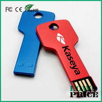 The product simple and useful doctor usb memory stick 512gb