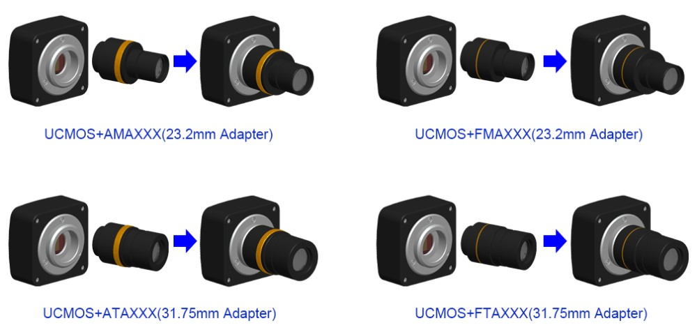 UCMOS Series C-mount USB2.0 CMOS Camera