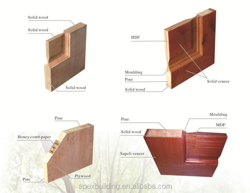 Plain Solid Wood Interior Door Design Solid Wooden Door