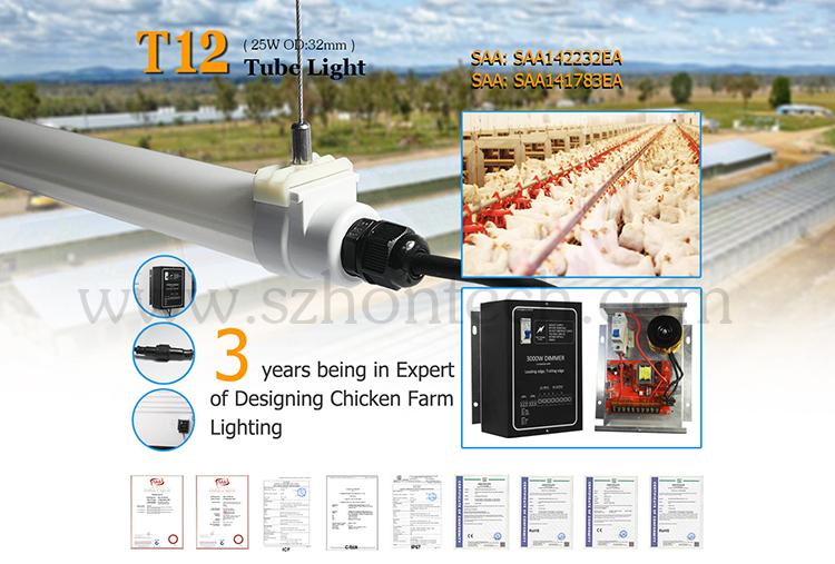 Energy-efficient farm lighting Lighting in poultry houses LED Poultry Lighting Poultry Barn LED & Energy-efficient farm lighting Lighting in poultry houses LED ... azcodes.com