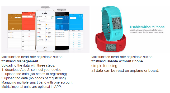 Hesvit S3 Smart Bluetooth 4.0 Fitness Band Smart Bracelet with FCC, CE, BQB, RoHS, RCM, KC, TELEC Certificate