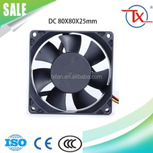 cabinet cooling fan with thermostat