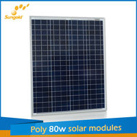 Hot sell polycrystalline precio paneles solares from China Manufacturers