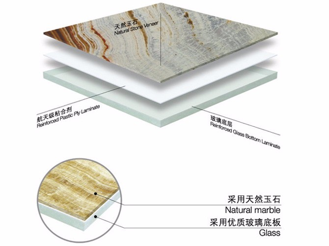 fiberglass backed composite marble