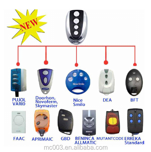 Remote Control replace work for Compatible with ATA
