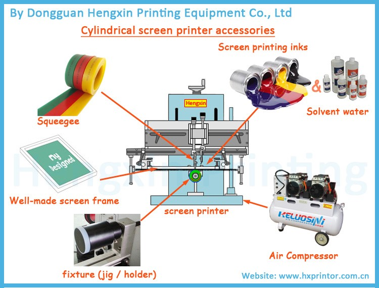 used cylinder screen printing machine