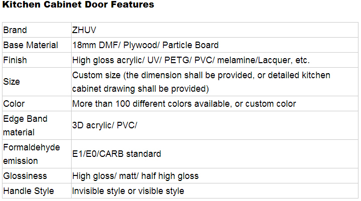 High Gloss uv mdf nice cabinet door