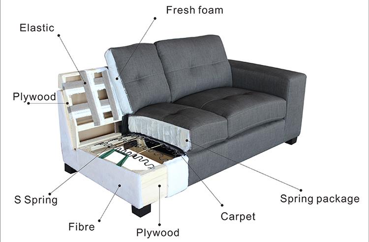 Bonded Leather Living Room Furniture Sofa L Shape Sofa